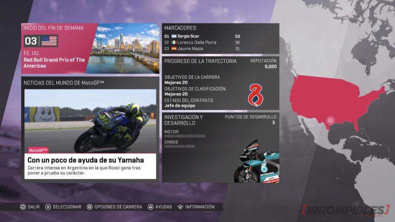 MotoGP19 data