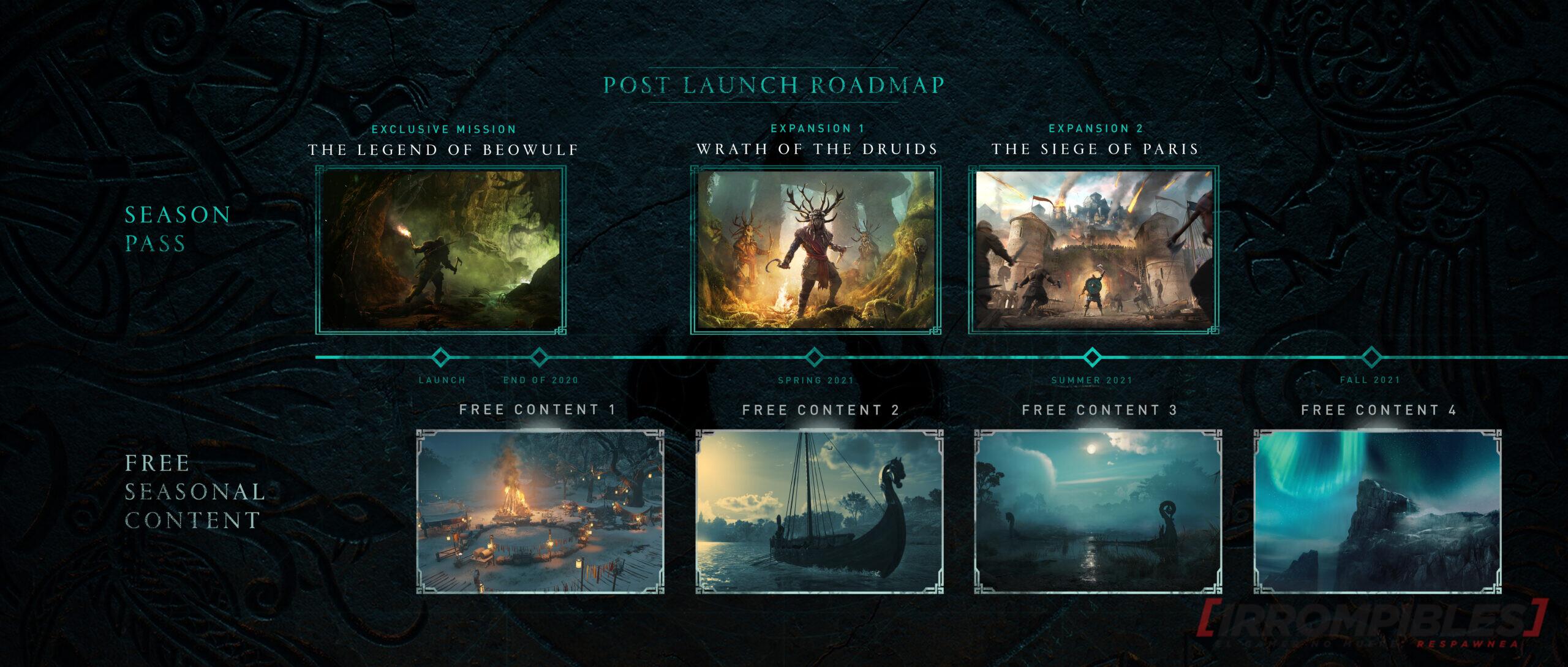 Assassin's creed valhalla roadmap